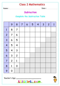 Class 2 Subtraction